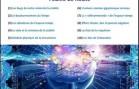 Physique de la conscience – La loi de l'attraction / répulsion